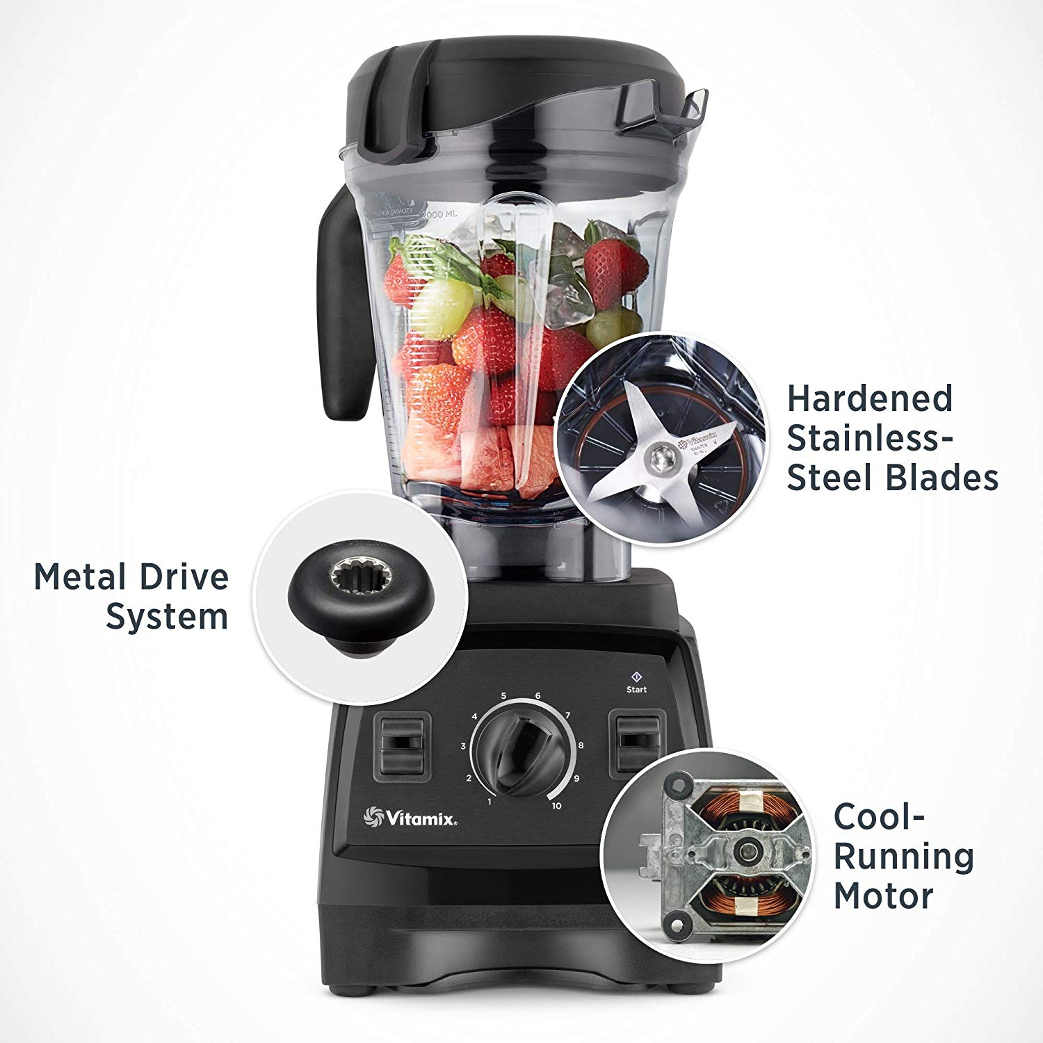 Which Vitamix Should You Buy?